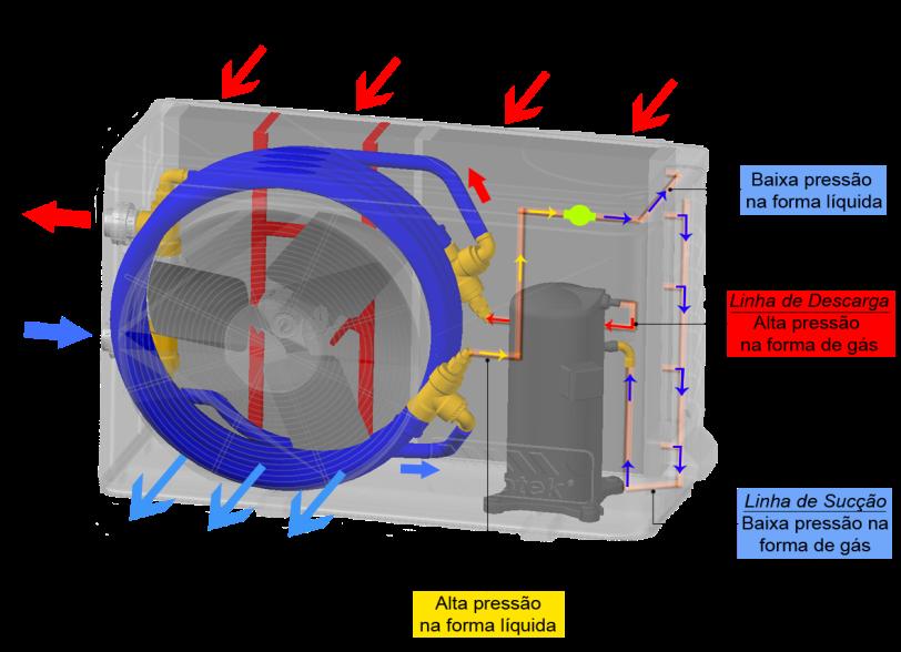 Bomba de calor para aquecimento de gua tp300 heliotek - Bomba de calor ...